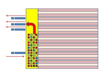 Example drawing of how to layout a warehouse with 1000 SKUs with 1 pallet each