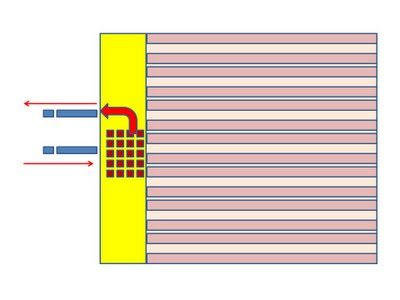 recommended warehouse layout for cross-docking pallets