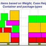 how to stack boxes on a pallet diagram