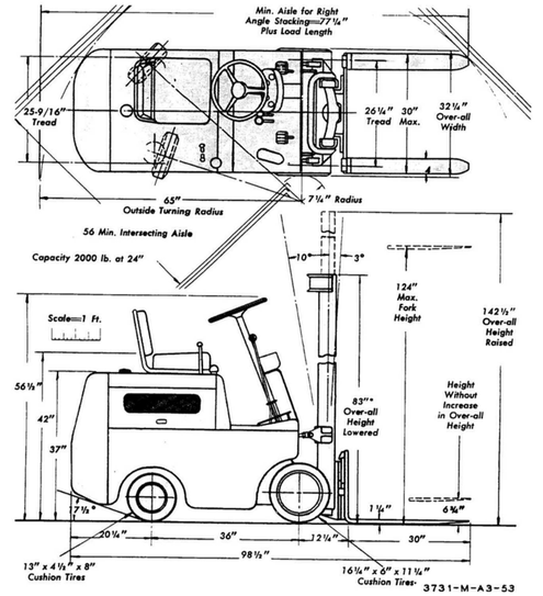 tcm forklift wiring diagram  engine  wiring diagram images