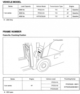 toyota 7 series page 258x300 toyota 7fgcu25 service manual available on pdf download or usb key toyota forklift wiring diagram at alyssarenee.co