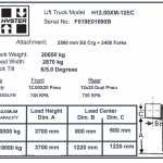 How to Find a Hyster Forklift Serial Number