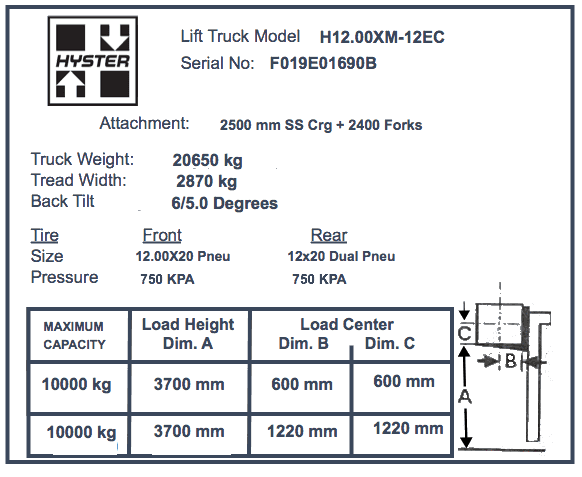Hyster forklift serial number guide - Find lift truck serial