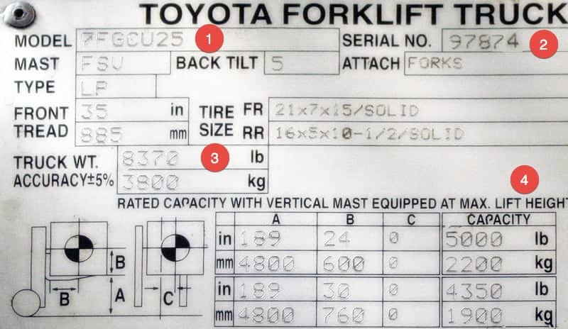 toyota forklift serial number guide