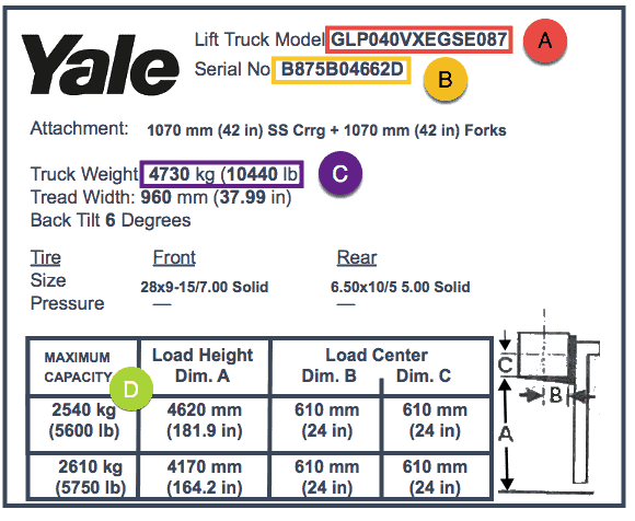 How to find a Yale forklift serial number - WarehouseIQ com