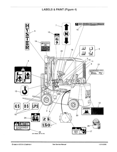 Hyster Forklift Parts Manuals